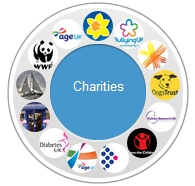 Google Plus Charity Circle